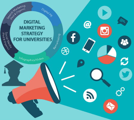 How it is better to engage with a digital marketing agency for institutes?