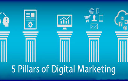 5 Pillars That Constitute Digital Marketing