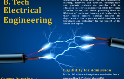 Best 5 Colleges In Udaipur For Electrical Engineering