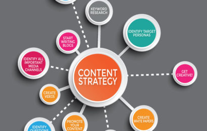 Content Marketing – How you can strategize the content marketing strategy for your online business!