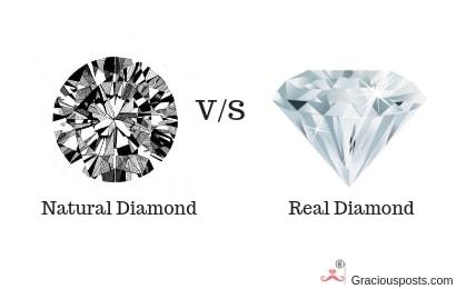 Natural Vs Real Diamond