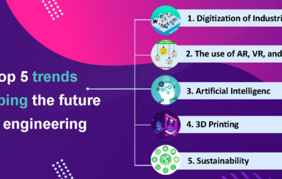 Top 5 Trends Shaping the Future of Engineering